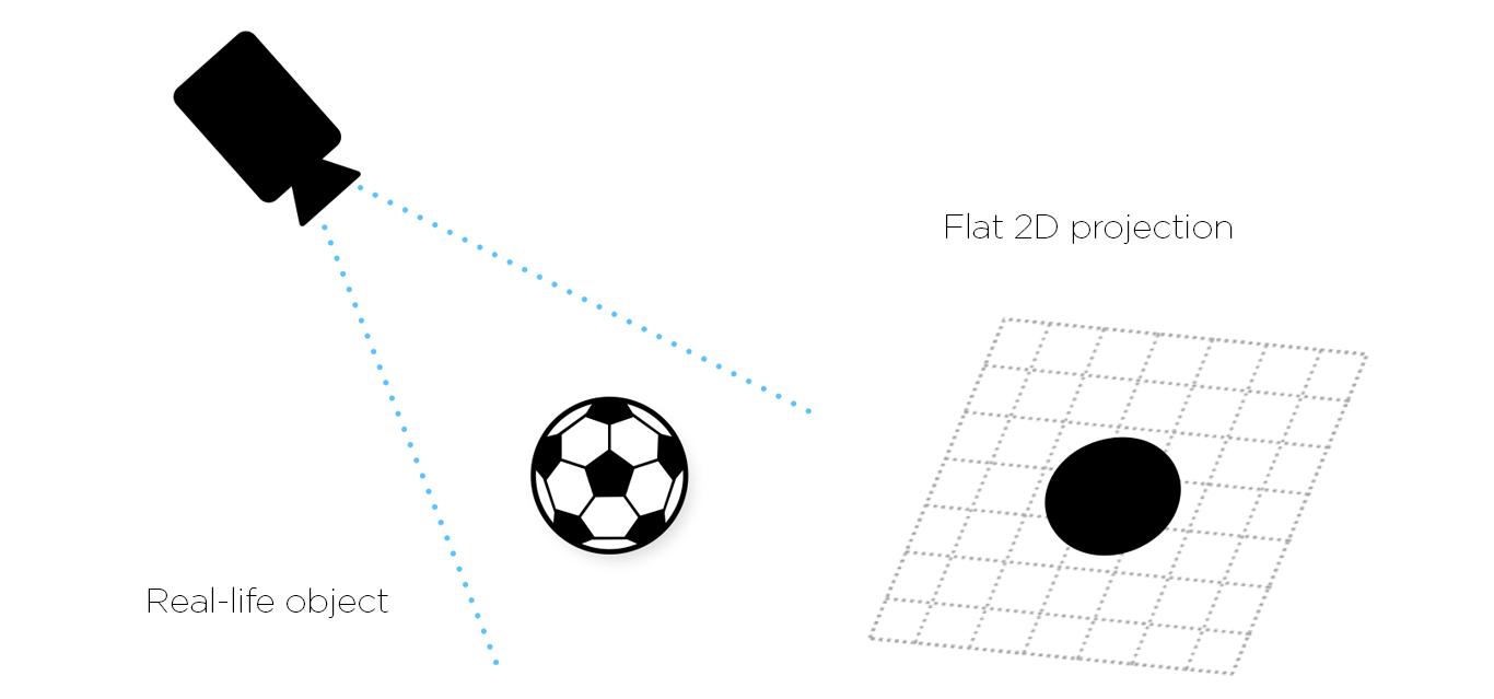 Zivid-2D-3D-camera-2D-projection