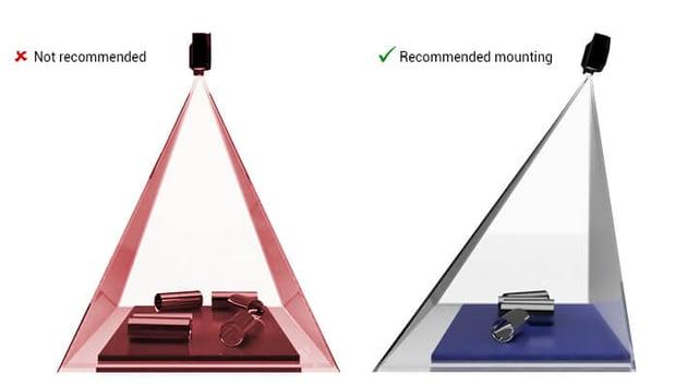 Mounting Zivid 3D cameras correctly at at angle