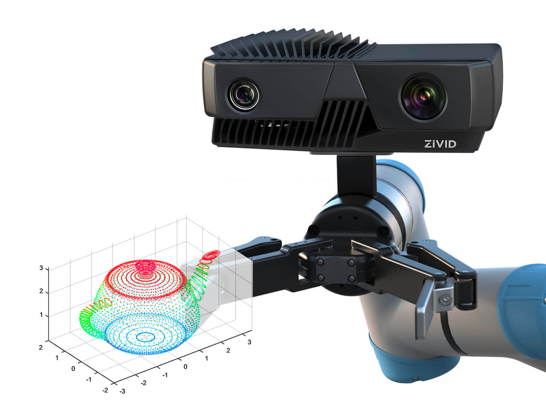 Collaborative 3D Zivid point cloud captures